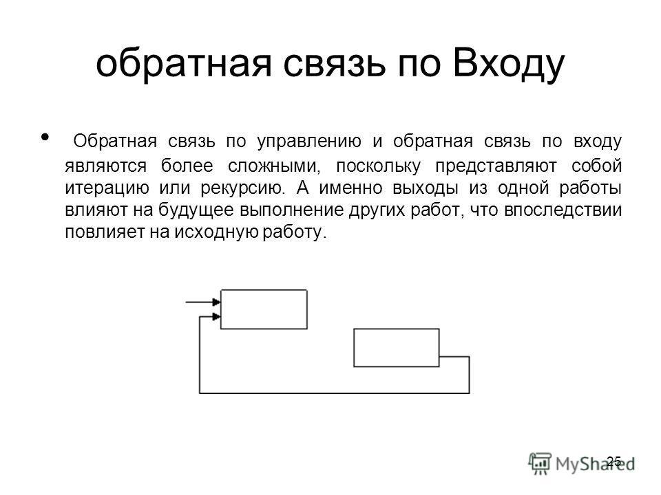 25 обратная связь по Входу Обратная связь по управлению и обратная связь по входу являются более сложными, поскольку представляют собой итерацию или рекурсию. А именно выходы из одной работы влияют на будущее выполнение других работ, что впоследствии