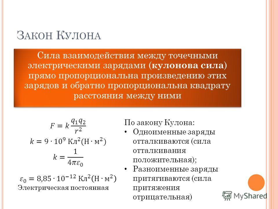 З АКОН К УЛОНА Сила взаимодействия между точечными электрическими зарядами ( кулонова сила ) прямо пропорциональна произведению этих зарядов и обратно пропорциональна квадрату расстояния между ними По закону Кулона: Одноименные заряды отталкиваются (