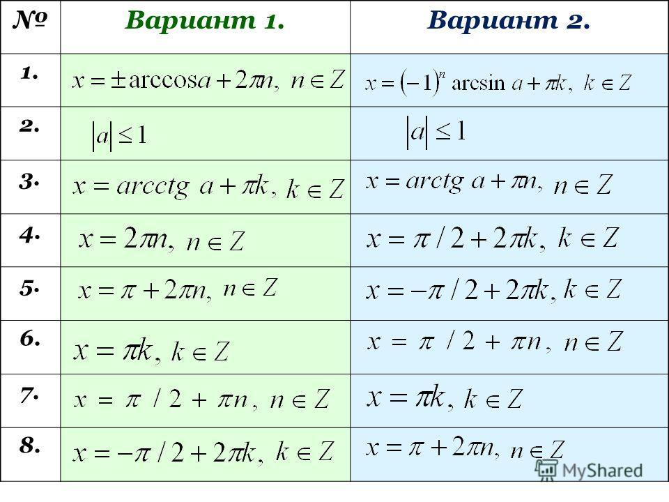 Вариант 1.Вариант 2. 1. 2. 3. 4. 5. 6. 7. 8.