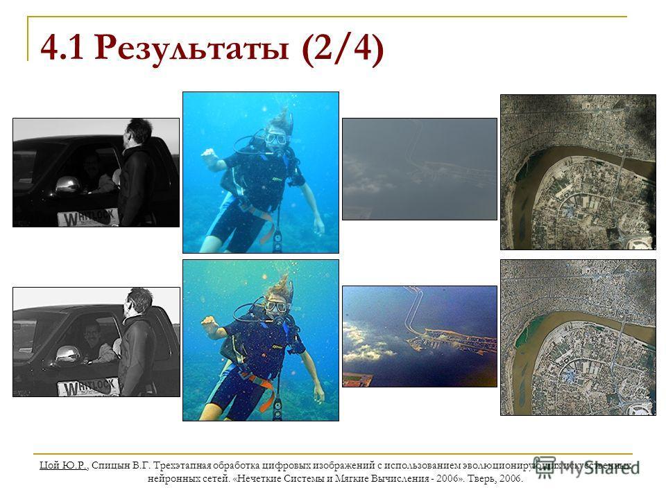 Цой Ю.Р., Спицын В.Г. Трехэтапная обработка цифровых изображений с использованием эволюционирующих искусственных нейронных сетей. «Нечеткие Системы и Мягкие Вычисления - 2006». Тверь, 2006. 4.1 Результаты (2/4)