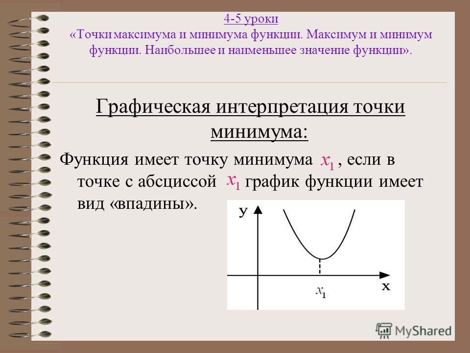 4-5 уроки «Точки максимума и минимума функции. Максимум и минимум функции. Наибольшее и наименьшее значение функции». Графическая интерпретация точки минимума: Функция имеет точку минимума, если в точке с абсциссой график функции имеет вид «впадины».