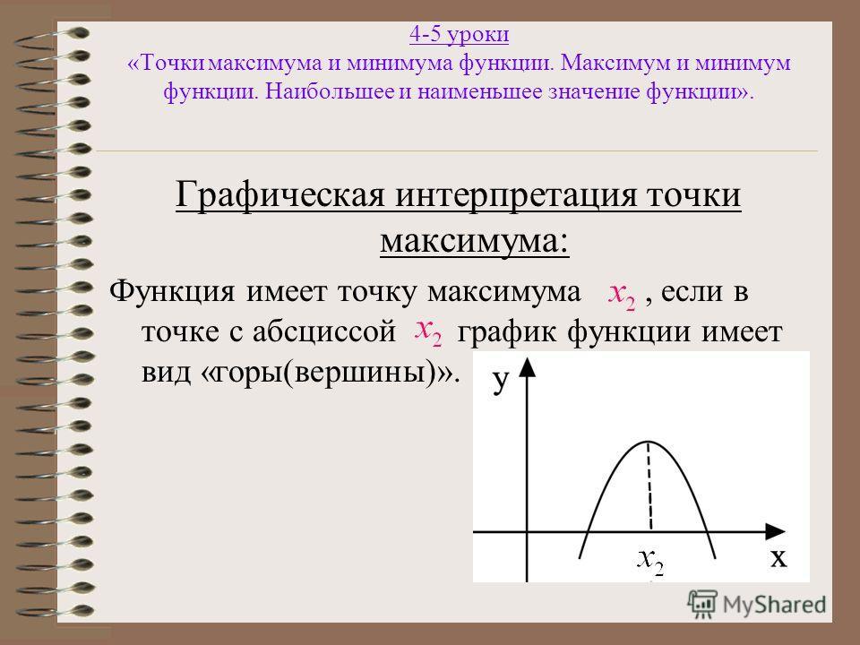 4-5 уроки «Точки максимума и минимума функции. Максимум и минимум функции. Наибольшее и наименьшее значение функции». Графическая интерпретация точки максимума: Функция имеет точку максимума, если в точке с абсциссой график функции имеет вид «горы(ве