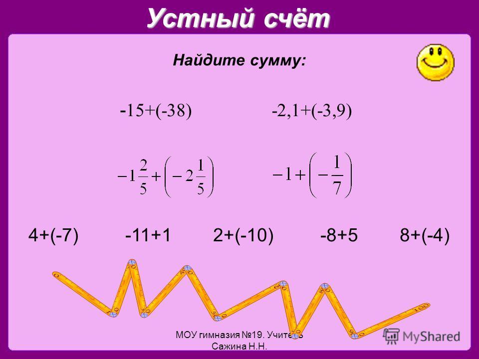 МОУ гимназия 19. Учитель Сажина Н.Н. - 15+(-38) -2,1+(-3,9) Найдите сумму: Устный счёт 4+(-7) -11+1 2+(-10) -8+5 8+(-4)