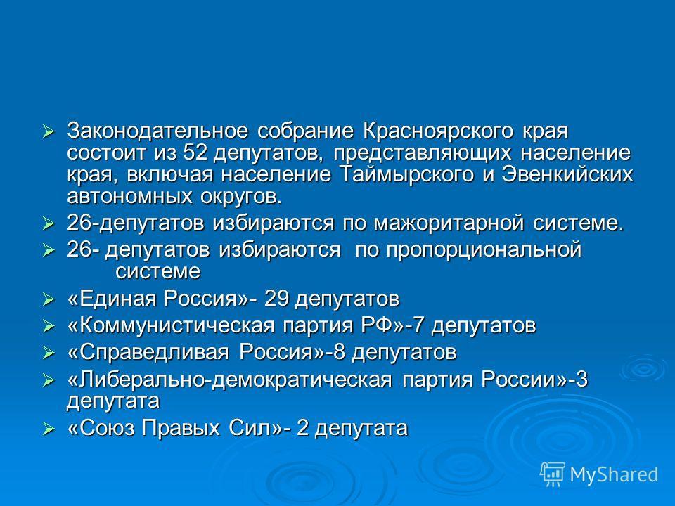 Законодательное собрание Красноярского края состоит из 52 депутатов, представляющих население края, включая население Таймырского и Эвенкийских автономных округов. Законодательное собрание Красноярского края состоит из 52 депутатов, представляющих на