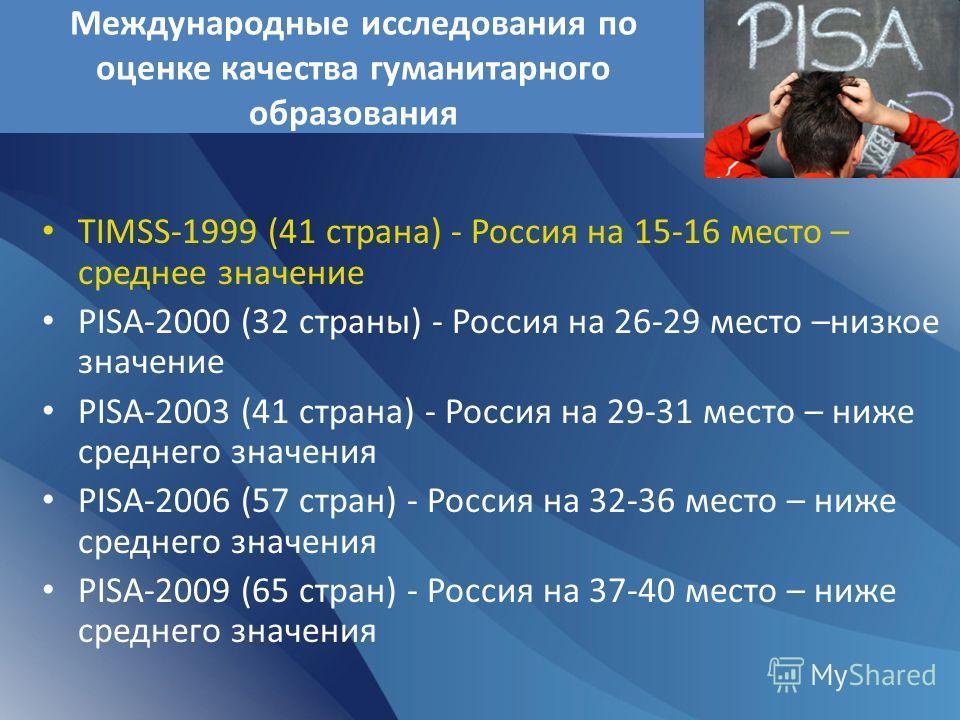 TIMSS-1999 (41 страна) - Россия на 15-16 место – среднее значение PISA-2000 (32 страны) - Россия на 26-29 место –низкое значение PISA-2003 (41 страна) - Россия на 29-31 место – ниже среднего значения PISA-2006 (57 стран) - Россия на 32-36 место – ниж
