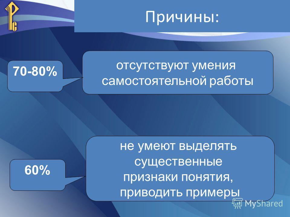 Причины: отсутствуют умения самостоятельной работы не умеют выделять существенные признаки понятия, приводить примеры 70-80% 60%