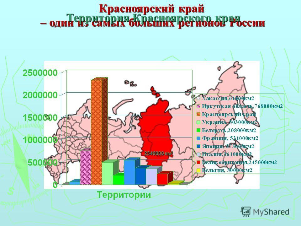 Красноярский край – один из самых больших регионов России – один из самых больших регионов России Территория Красноярского края 2340000 км 2