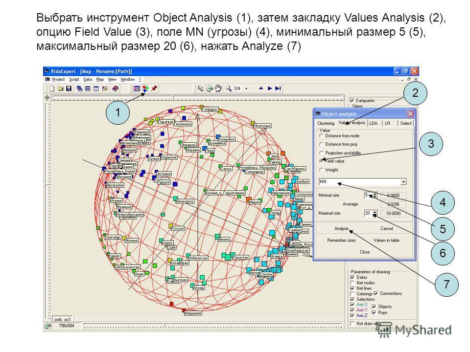 Выбрать инструмент Object Analysis (1), затем закладку Values Analysis (2), опцию Field Value (3), поле MN (угрозы) (4), минимальный размер 5 (5), максимальный размер 20 (6), нажать Analyze (7) 1 2 3 4 5 6 7