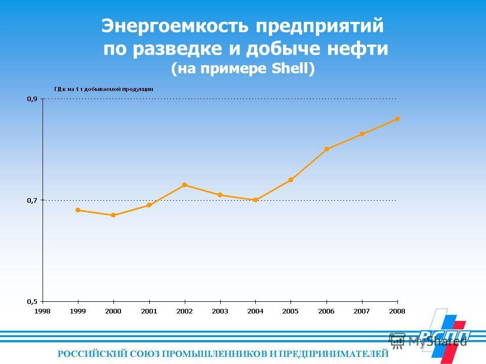 Энергоемкость предприятий по разведке и добыче нефти (на примере Shell)