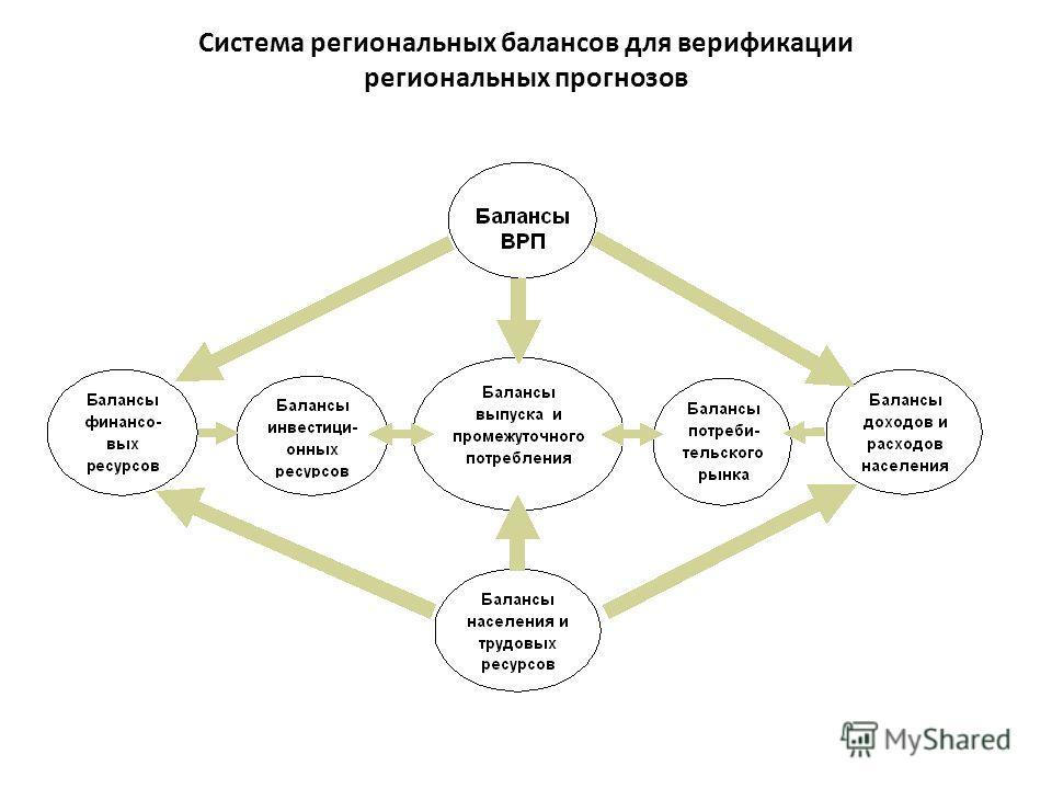 Система региональных балансов для верификации региональных прогнозов