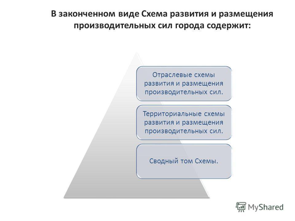 В законченном виде Схема развития и размещения производительных сил города содержит: Отраслевые схемы развития и размещения производительных сил. Территориальные схемы развития и размещения производительных сил. Сводный том Схемы.