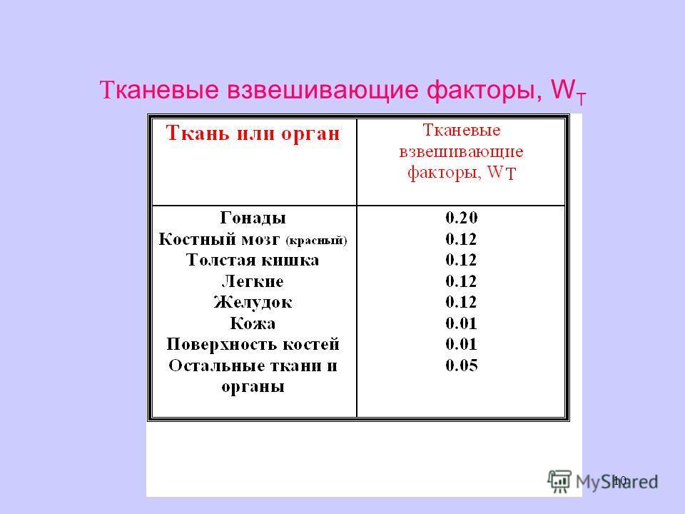 10 Т каневые взвешивающие факторы, W T
