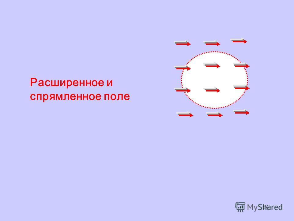 24 Расширенное и спрямленное поле