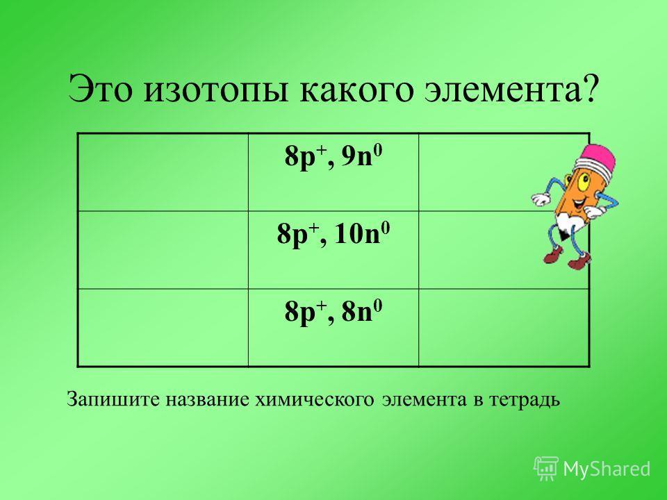 Это изотопы какого элемента? 8р +, 9n 0 8р +, 10n 0 8р +, 8n 0 Запишите название химического элемента в тетрадь