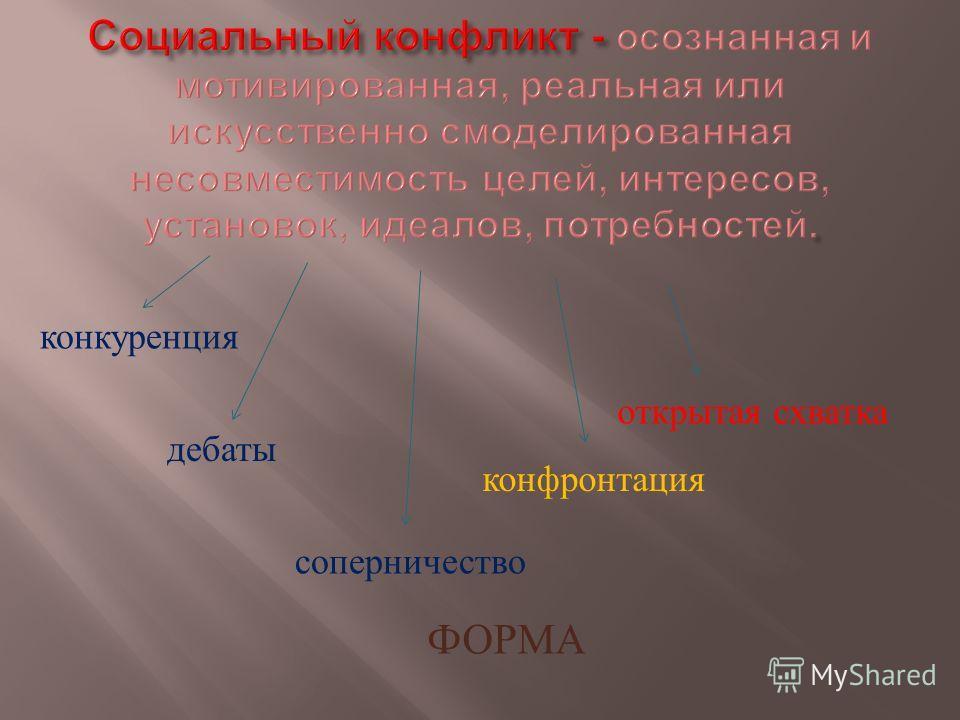конкуренция дебаты соперничество конфронтация открытая схватка ФОРМА