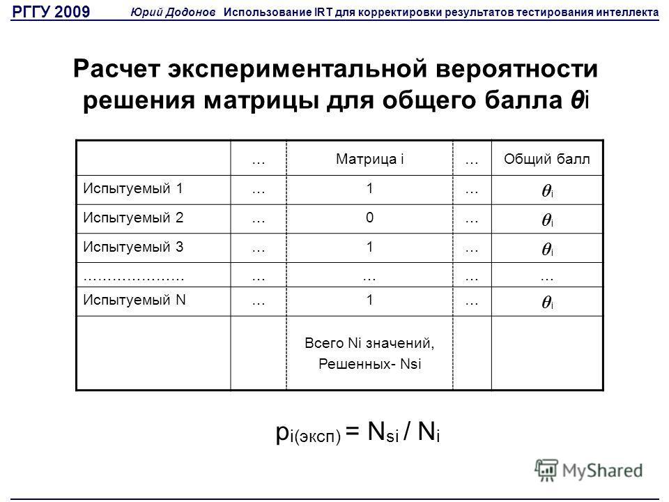 …Матрица i…Общий балл Испытуемый 1…1… θiθi Испытуемый 2…0… θiθi Испытуемый 3…1… θiθi …………………………… Испытуемый N…1… θiθi Всего Ni значений, Решенных- Nsi p i(эксп) = N si / N i Расчет экспериментальной вероятности решения матрицы для общего балла θi РГГ