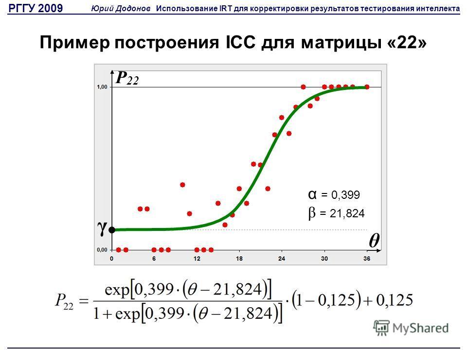 α = 0,399 β = 21,824 γ θ P 22 Пример построения ICC для матрицы «22» РГГУ 2009 Юрий Додонов Использование IRT для корректировки результатов тестирования интеллекта