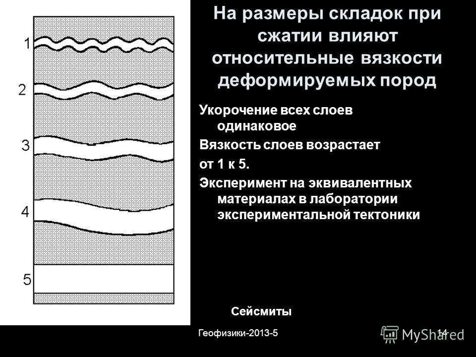Геофизики-2013-514 Укорочение всех слоев одинаковое Вязкость слоев возрастает от 1 к 5. Эксперимент на эквивалентных материалах в лаборатории экспериментальной тектоники На размеры складок при сжатии влияют относительные вязкости деформируемых пород