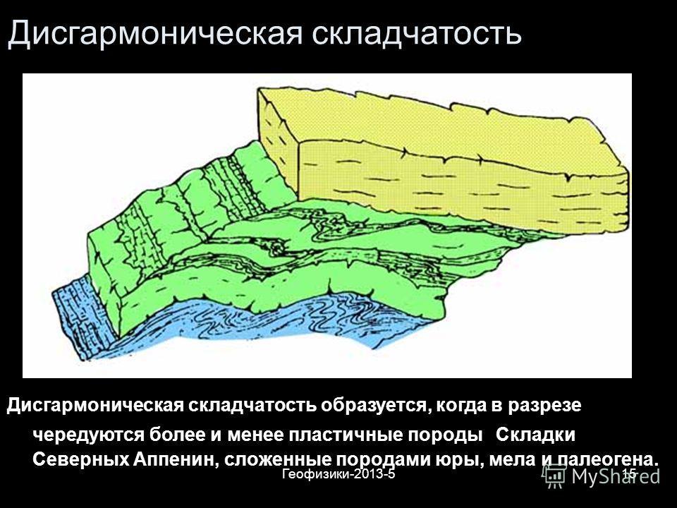 Геофизики-2013-515 Дисгармоническая складчатость Дисгармоническая складчатость образуется, когда в разрезе чередуются более и менее пластичные породы Складки Северных Аппенин, сложенные породами юры, мела и палеогена.