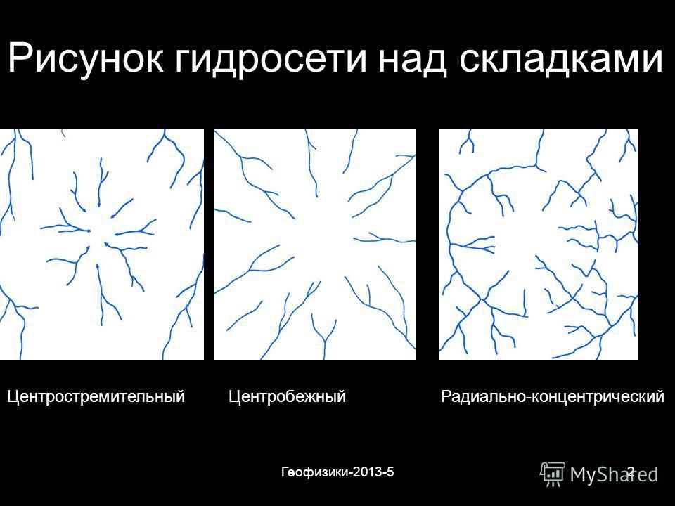 Геофизики-2013-52 Центростремительный Центробежный Радиально-концентрический Рисунок гидросети над складками