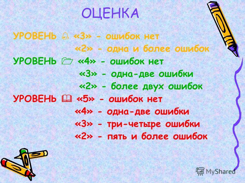 ОЦЕНКА УРОВЕНЬ «3» - ошибок нет «2» - одна и более ошибок УРОВЕНЬ «4» - ошибок нет «3» - одна-две ошибки «2» - более двух ошибок УРОВЕНЬ «5» - ошибок нет «4» - одна-две ошибки «3» - три-четыре ошибки «2» - пять и более ошибок