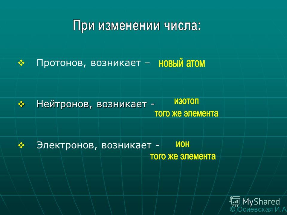 Ковалентная неполярная химическая связь. (Вопросы к уроку) © Осиевская И.А.