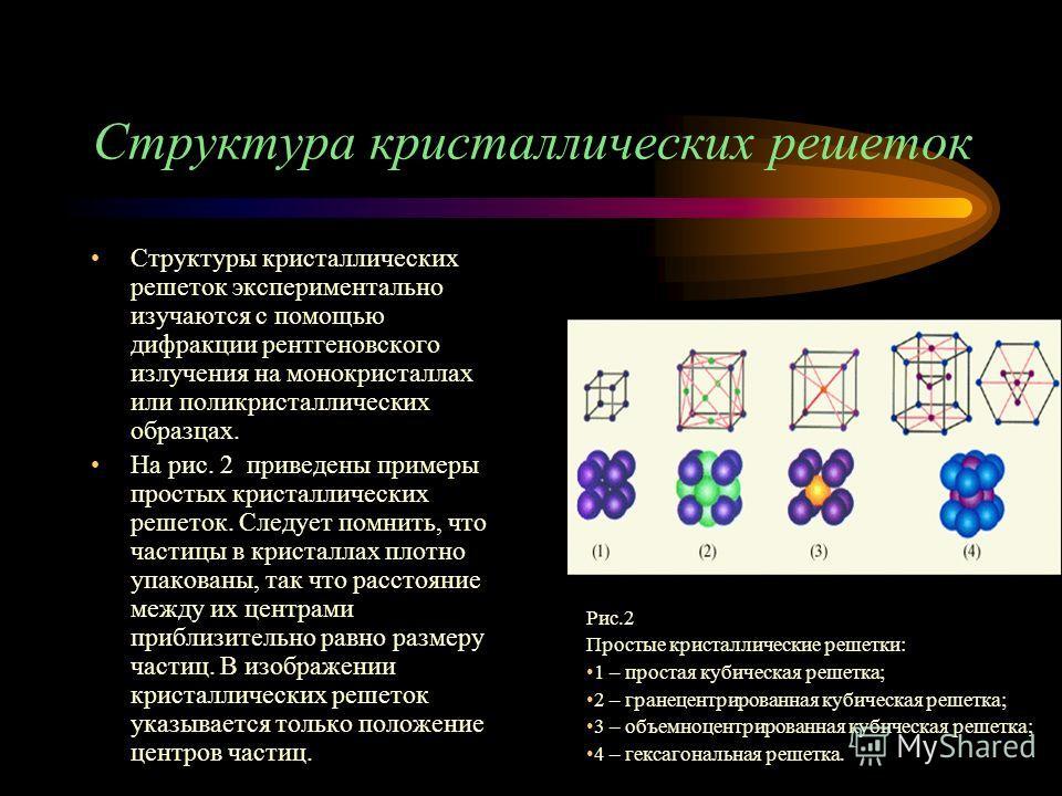 Структура кристаллических решеток Структуры кристаллических решеток экспериментально изучаются с помощью дифракции рентгеновского излучения на монокристаллах или поликристаллических образцах. На рис. 2 приведены примеры простых кристаллических решето