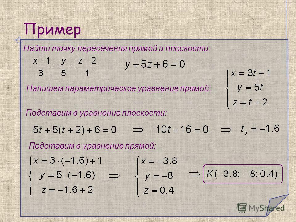 Пример Найти точку пересечения прямой и плоскости. Напишем параметрическое уравнение прямой: Подставим в уравнение плоскости: Подставим в уравнение прямой: