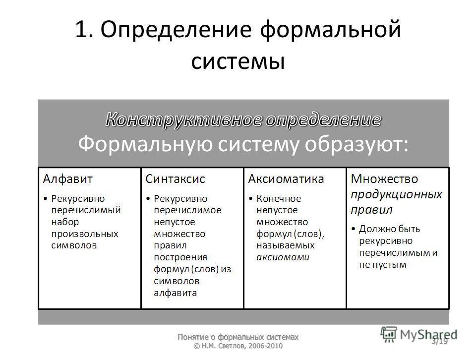 1. Определение формальной системы Понятие о формальных системах © Н.М. Светлов, 2006-2010 3/19