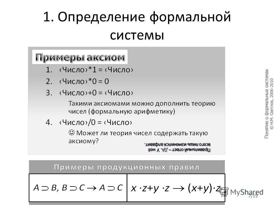 1. Определение формальной системы Понятие о формальных системах (с) Н.М. Светлов, 2006 Понятие о формальных системах © Н.М. Светлов, 2006-2010 7/19