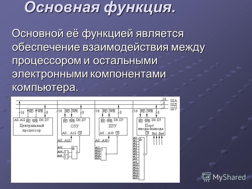 Основная функция. Основной её функцией является обеспечение взаимодействия между процессором и остальными электронными компонентами компьютера. Основной её функцией является обеспечение взаимодействия между процессором и остальными электронными компо