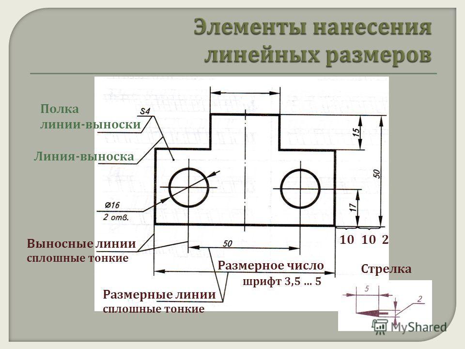 Выносные линии сплошные тонкие Размерные линии сплошные тонкие 10 2 Размерное число шрифт 3,5 … 5 Полка линии - выноски Линия - выноска Стрелка