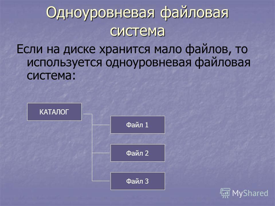 Одноуровневая файловая система Если на диске хранится мало файлов, то используется одноуровневая файловая система: КАТАЛОГ Файл 3 Файл 2 Файл 1