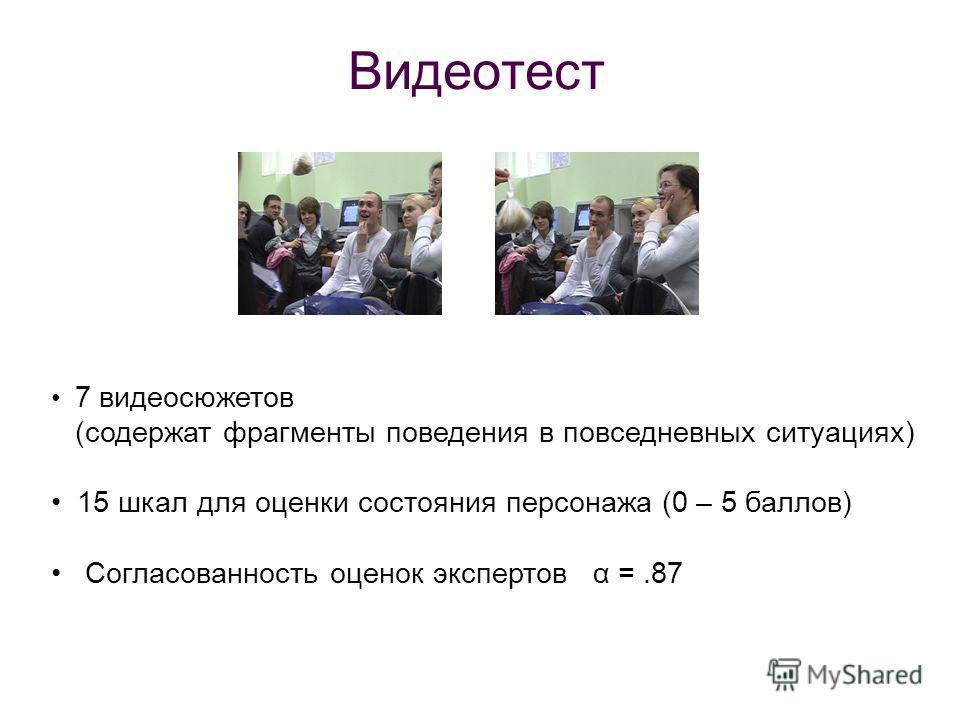 Видеотест 7 видеосюжетов (содержат фрагменты поведения в повседневных ситуациях) 15 шкал для оценки состояния персонажа (0 – 5 баллов) Согласованность оценок экспертов α =.87