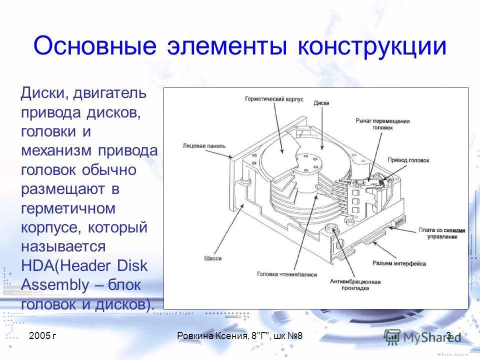 2005 гРовкина Ксения, 8Г, шк 83 Основные элементы конструкции Диски, двигатель привода дисков, головки и механизм привода головок обычно размещают в герметичном корпусе, который называется HDA(Header Disk Assembly – блок головок и дисков).