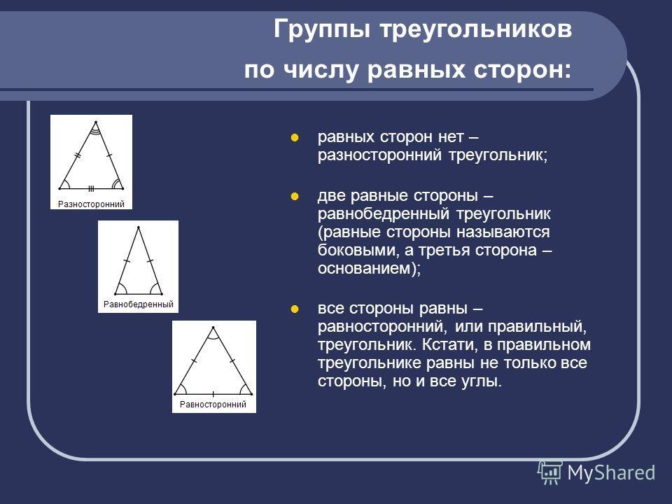 Группы треугольников по числу равных сторон: равных сторон нет – разносторонний треугольник; две равные стороны – равнобедренный треугольник (равные стороны называются боковыми, а третья сторона – основанием); все стороны равны – равносторонний, или