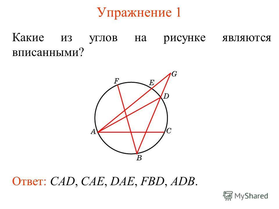 Упражнение 1 Какие из углов на рисунке являются вписанными? Ответ: CAD, CAE, DAE, FBD, ADB.