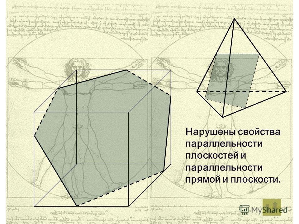 Нарушены свойства параллельности плоскостей и параллельности прямой и плоскости.