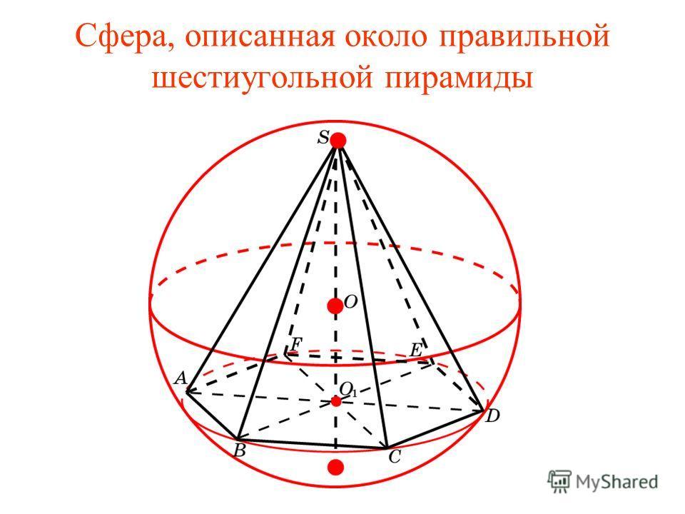 Сфера, описанная около правильной шестиугольной пирамиды