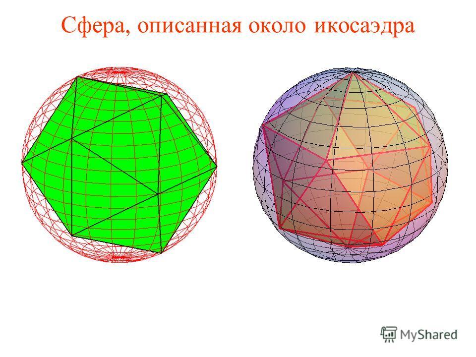 Сфера, описанная около икосаэдра
