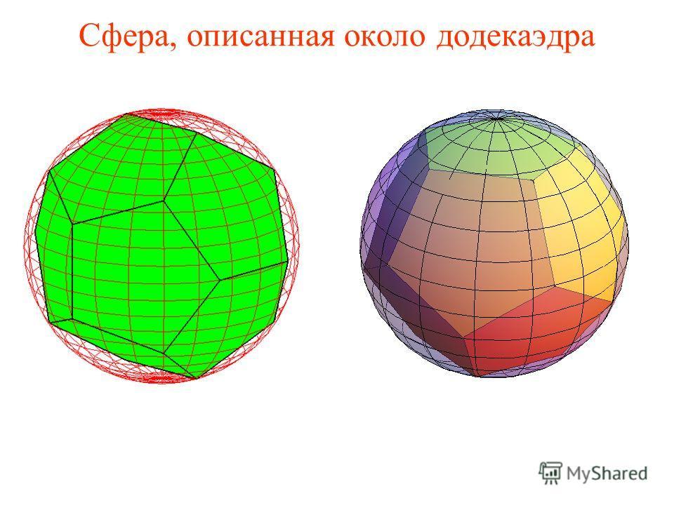 Сфера, описанная около додекаэдра