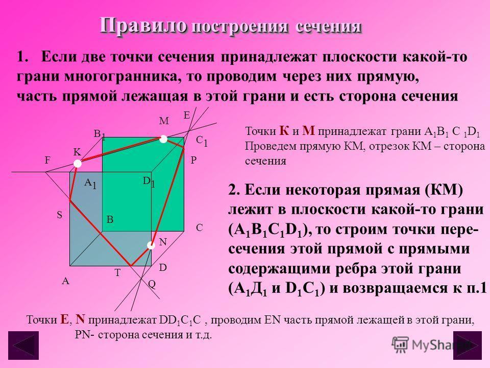Правило построения сечения 1.Если две точки сечения принадлежат плоскости какой-то грани многогранника, то проводим через них прямую, часть прямой лежащая в этой грани и есть сторона сечения В А С D В1В1 М Р N T S F K D1D1 Точки К и М принадлежат гра