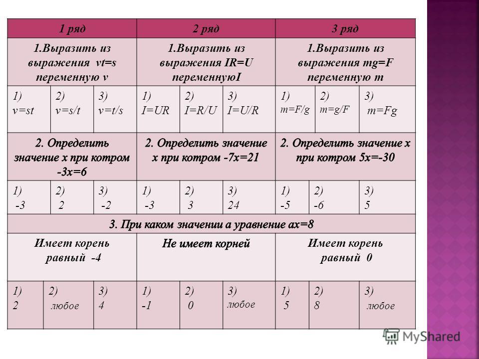 1 ряд2 ряд3 ряд 1.Выразить из выражения vt=s переменную v 1.Выразить из выражения IR=U переменнуюI 1.Выразить из выражения mg=F переменную m 1) v=st 2) v=s/t 3) v=t/s 1) I=UR 2) I=R/U 3) I=U/R 1) m=F/g 2) m=g/F 3) m=Fg 1) -3 2) 2 3) -2 1) -3 2) 3 3)