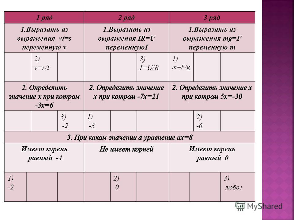 1 ряд2 ряд3 ряд 1.Выразить из выражения vt=s переменную v 1.Выразить из выражения IR=U переменнуюI 1.Выразить из выражения mg=F переменную m 2) v=s/t 3) I=U/R 1) m=F/g 3) -2 1) -3 2) -6 Имеет корень равный -4 Имеет корень равный 0 1) -2 2) 0 3) любое