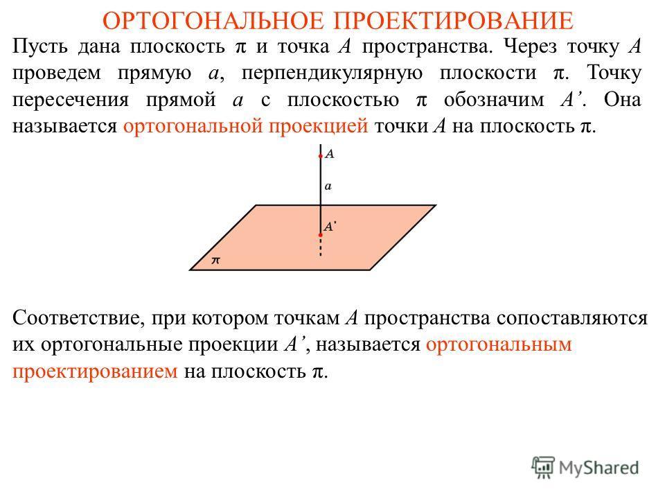 ОРТОГОНАЛЬНОЕ ПРОЕКТИРОВАНИЕ Пусть дана плоскость π и точка A пространства. Через точку A проведем прямую a, перпендикулярную плоскости π. Точку пересечения прямой a с плоскостью π обозначим A. Она называется ортогональной проекцией точки A на плоско