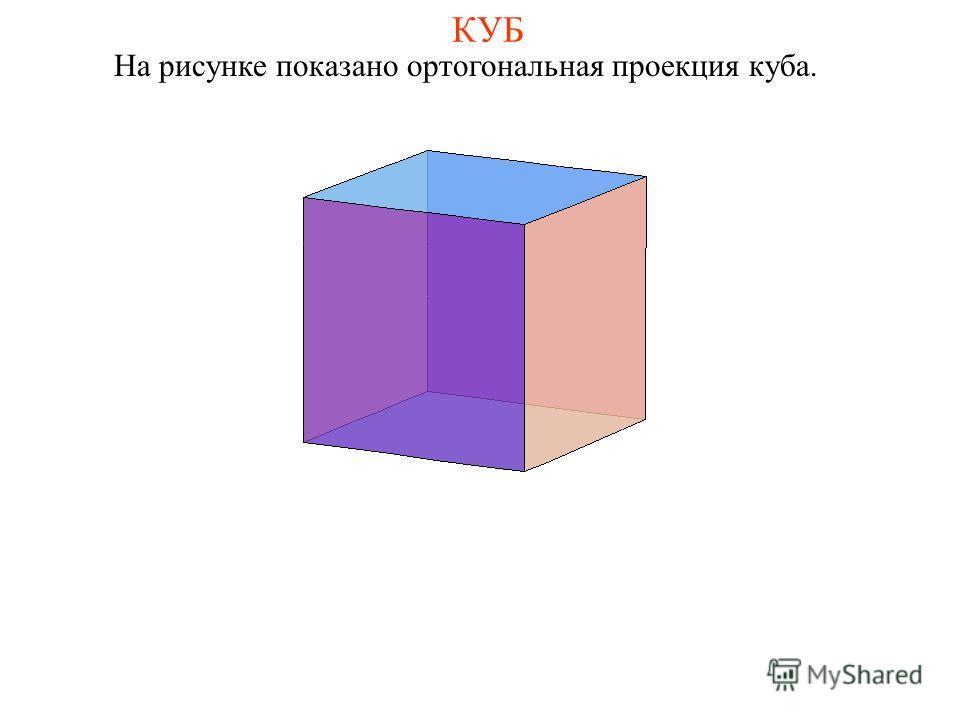 КУБ На рисунке показано ортогональная проекция куба.