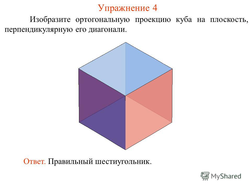 Упражнение 4 Изобразите ортогональную проекцию куба на плоскость, перпендикулярную его диагонали. Ответ. Правильный шестиугольник.