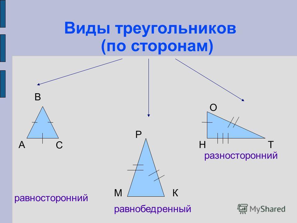 Виды треугольников (по сторонам) равносторонний равнобедренный разносторонний А В С М Р К Н О Т