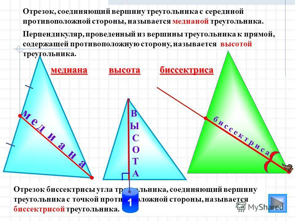 м е д и а н а Отрезок биссектрисы угла треугольника, соединяющий вершину треугольника с точкой противоположной стороны, называется биссектрисой треугольника. медианабиссектриса 1 В Ы С О Т А б и с с е к т р и с а Перпендикуляр, проведенный из вершины