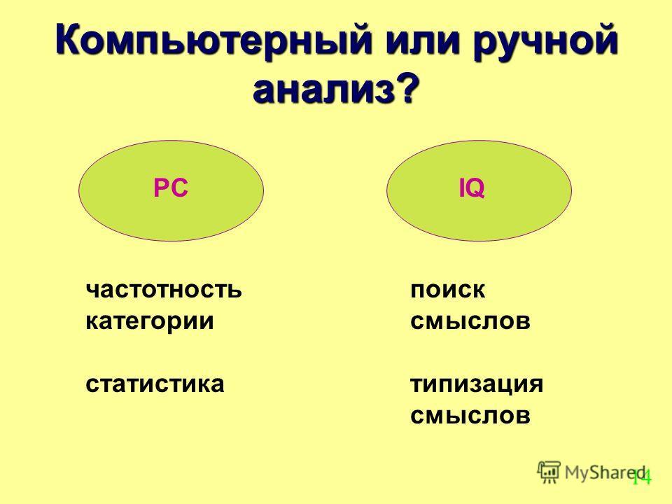 14 PC частотность категории статистика Компьютерный или ручной анализ? IQ поиск смыслов типизация смыслов